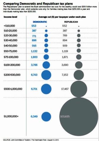 rep+vs+dem+tax+cuts+.jpg